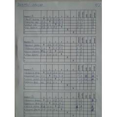 1. ročník Turnaje neregistrovaných hráčů ve stolním tenise - duben 2013 - obrázek 32