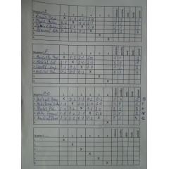 1. ročník Turnaje neregistrovaných hráčů ve stolním tenise - duben 2013 - obrázek 37